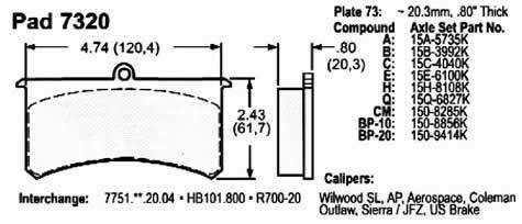 Brake Pad, Wilwood, Coleman Series I & II