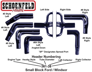 Header, Adjustable, IMCA, Small Block Ford
